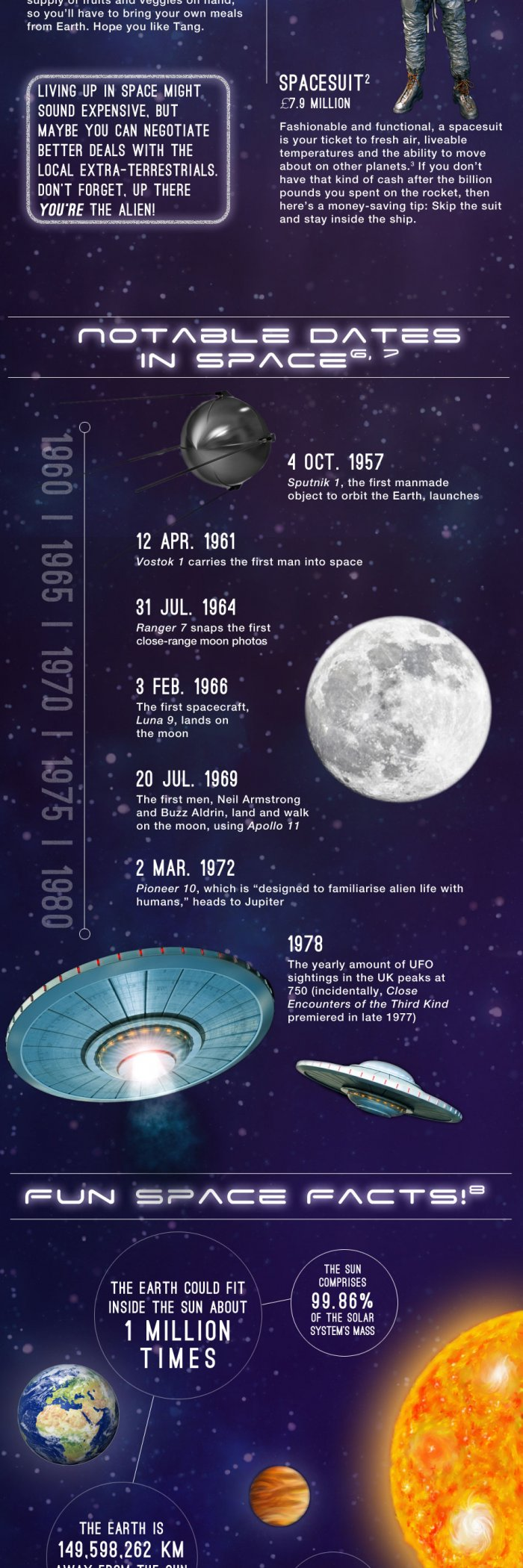 290674 zG136fZwf Space Facts Infographic